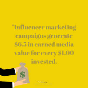 Influencer marketing statistics
