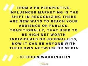 List of influencer marketing quotes influencer directory